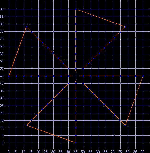 Рисунок 11. Схема расстановки